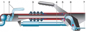 Механизм сцепки для прицеп-цистерн.